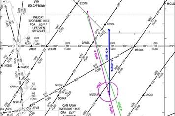 Đấu tranh, phản đối Trung Quốc uy hiếp an toàn hàng không trên Biển Đông