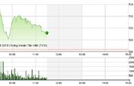 Xử lý tin đồn, trục lợi trên thị trường chứng khoán