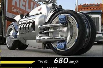 Những chiếc môtô tốc độ nhất hành tinh