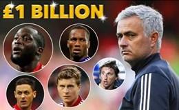 """Vì sao Jose Mourinho vô đối trong khoản... """"đốt tiền""""?"""