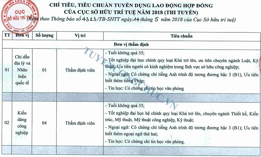 Tieu chuan_Thi tuyen-1
