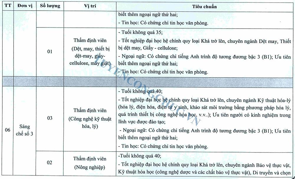 Tieu chuan_Thi tuyen-4