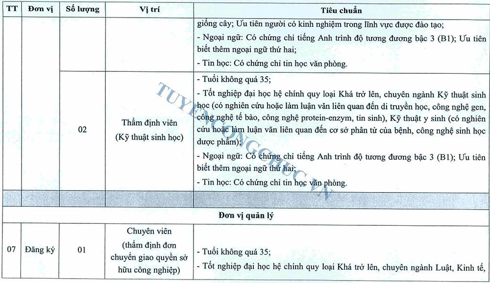 Tieu chuan_Thi tuyen-5