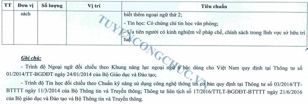 Tieu chuan_Thi tuyen-7