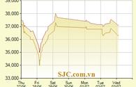 Giá vàng và USD tăng nhẹ