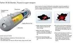 """Uy lực của loại bom """"khủng"""" hơn cả """"Mẹ các loại bom"""""""