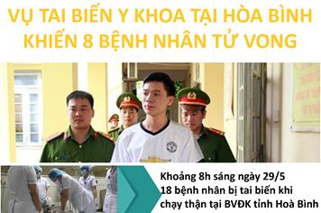 Infographic: Hành vi của bác sĩ Hoàng Công Lương có đến mức phải khởi tố?