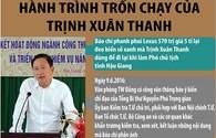 Infographic: Hành trình một năm chạy trốn của Trịnh Xuân Thanh