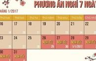 Nóng 24h: Chính thức được nghỉ Tết Âm lịch 7 ngày
