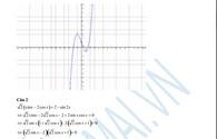 Đáp án đề thi đại học môn toán khối B năm 2014