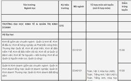 Công bố điểm trúng tuyển nguyện vọng bổ sung đợt 2 vào ĐH Thái Nguyên